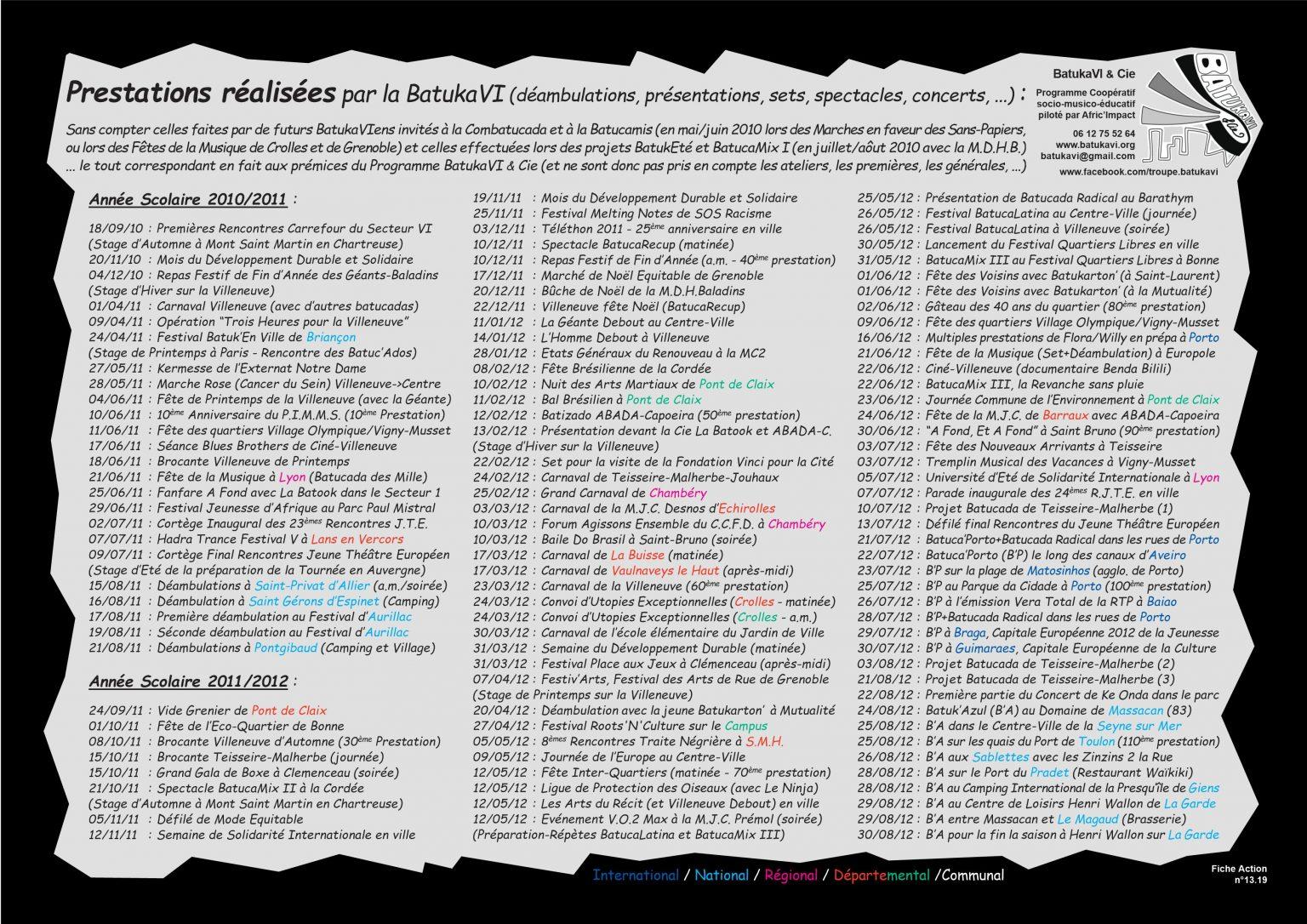 BatukaVI - F.A. 13.19 - Liste des Prestations Réalisées en 2010-2012