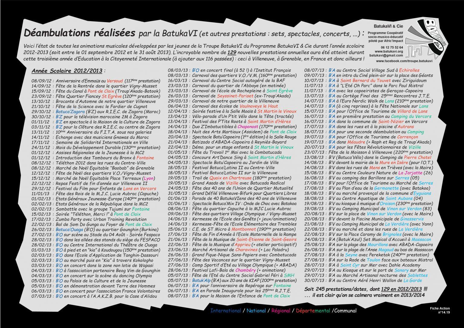 BatukaVI - F.A. 14.19 - Liste des Déambulations Réalisées 2012-2013