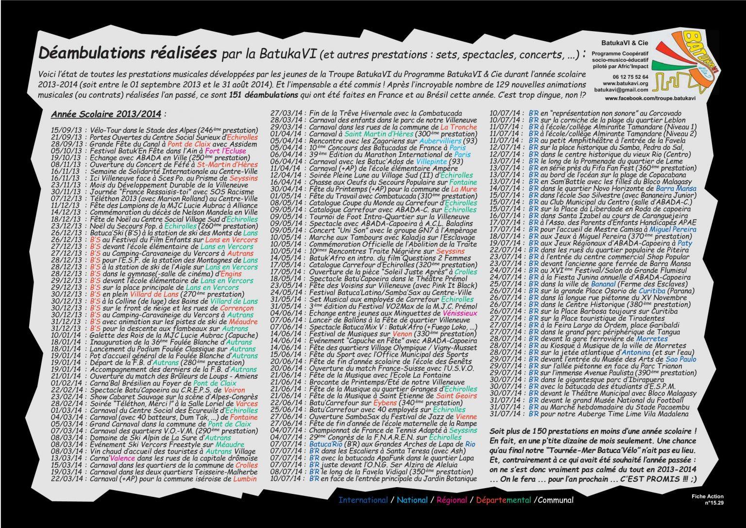 BatukaVI - F.A. 15.29 - Liste des Déambulations Réalisées 2013-2014