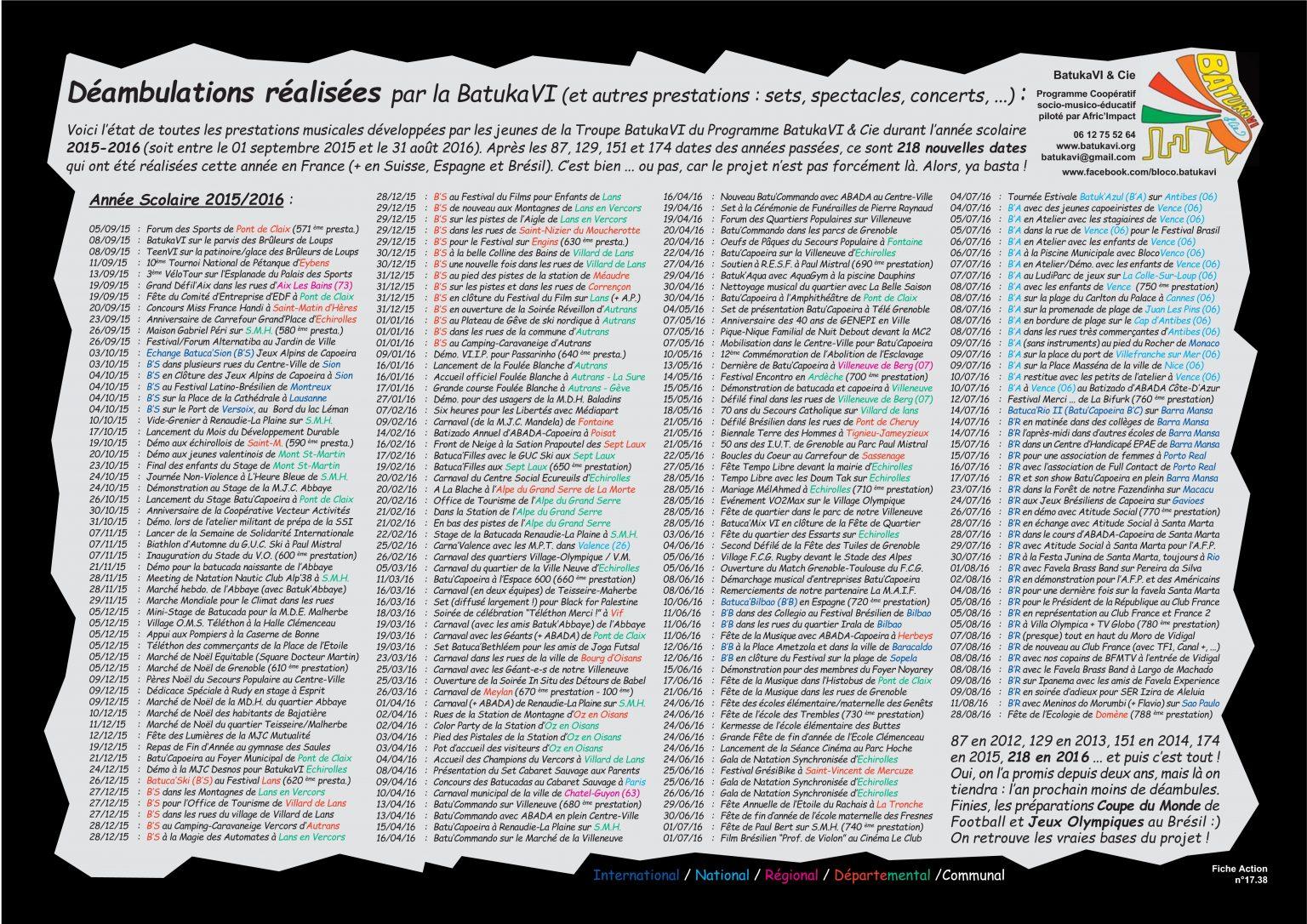BatukaVI - F.A. 17.38 - Liste des Déambulations Réalisées 2015-2016