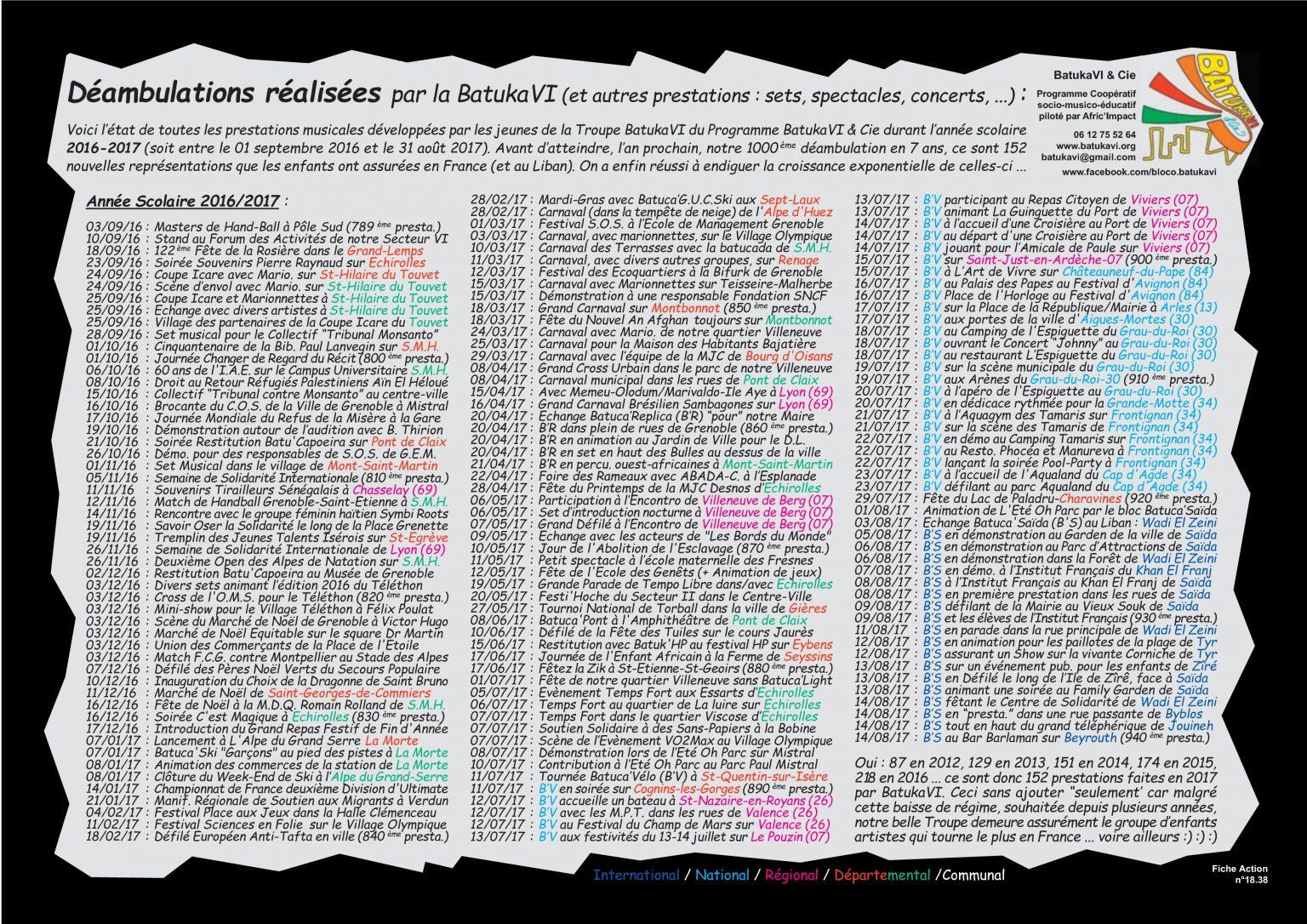 BatukaVI - F.A. 18.38 - Liste des Déambulations Réalisées 2016-2017