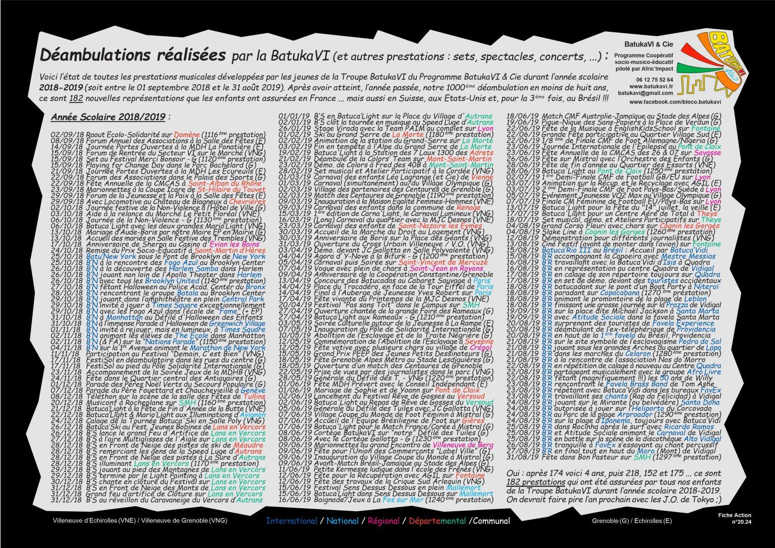 BatukaVI - F.A. 20.24 - Liste des Déambulations Réalisées 2018-2019