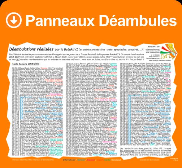 Ta Troupe Panneau Déambules
